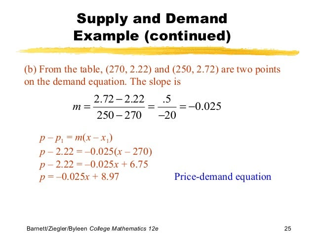 supply and demand and business mathematics In microeconomics, supply and demand is an economic model of price determination in a  business and economics portal  antoine augustin cournot first developed a mathematical model of supply and demand in his 1838 researches.
