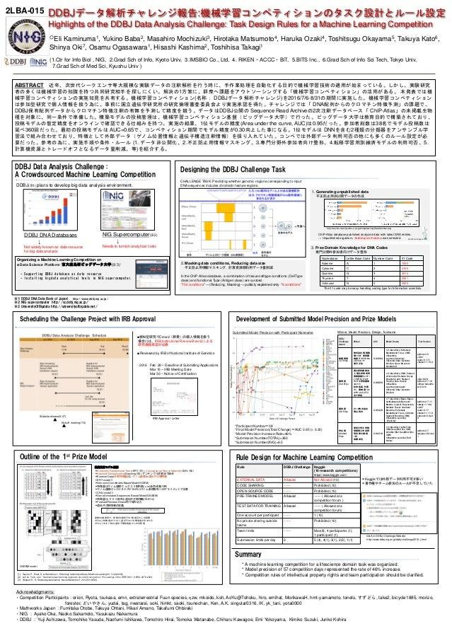 Kickoff meeting(7/6) ○Eli Kaminuma1, Yukino Baba2, Masahiro Mochizuki3, Hirotaka Matsumoto4, Haruka Ozaki4, Toshitsugu Oka...