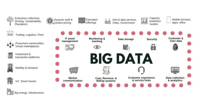Borrow My Brain - Big data realities - SpoudaseFest 2018