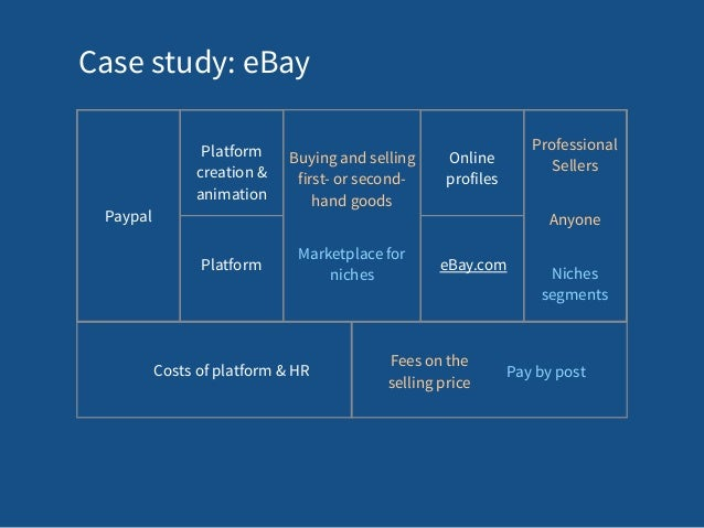ebay a the customer marketplace case study Earlier this year b2b procurement marketplace sap ariba announced it was  in  australia, sap ariba's customers will have access to ebay's 10 million local   rics case study: the value of joining up with commercial legal.