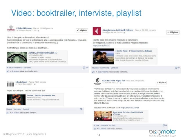 © Blogmeter 2013 I www.blogmeter.itVideo: booktrailer, interviste, playlist14