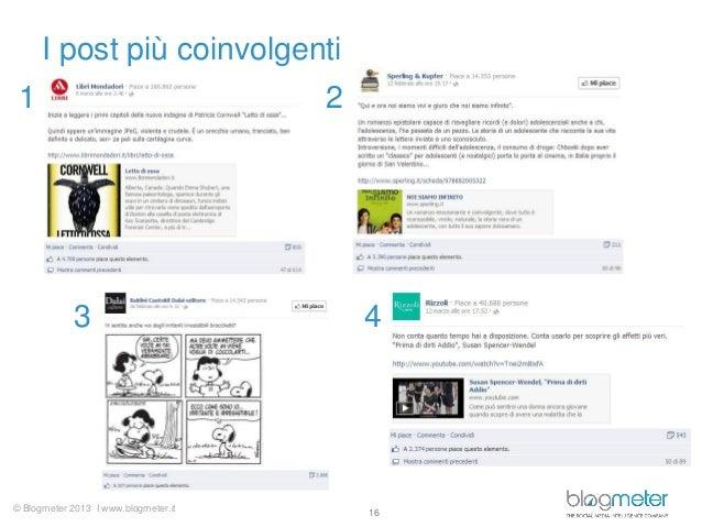 © Blogmeter 2013 I www.blogmeter.itI post più coinvolgenti161 23 4