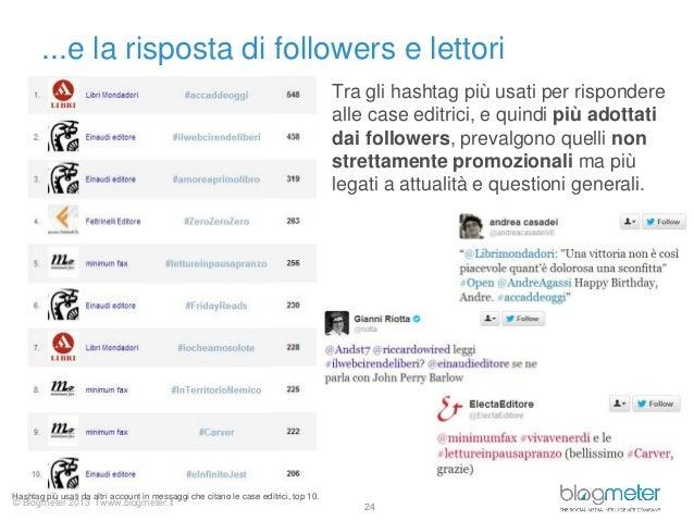 © Blogmeter 2013 I www.blogmeter.it...e la risposta di followers e lettori24Tra gli hashtag più usati per risponderealle c...