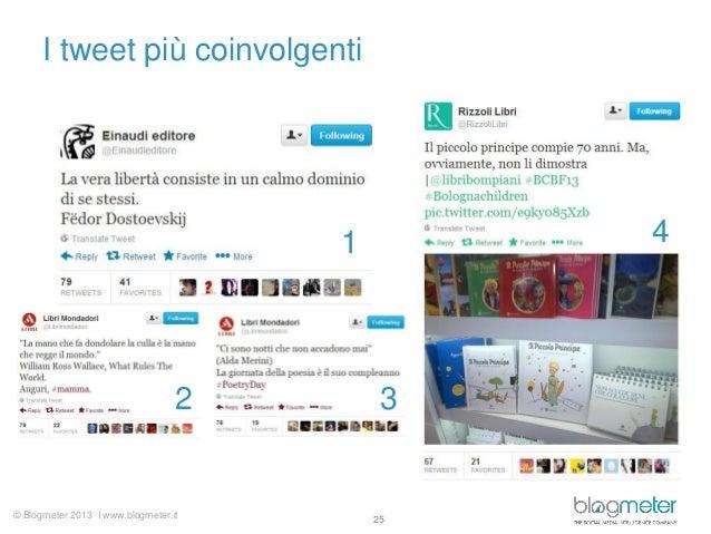 © Blogmeter 2013 I www.blogmeter.itI tweet più coinvolgenti2512 34