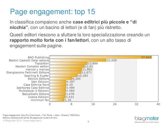 """© Blogmeter 2013 I www.blogmeter.itPage engagement: top 159In classifica compaiono anche case editrici più piccole e """"dini..."""