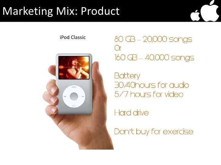 The Marketing Mix: Product, Place, Price & Promotion ...