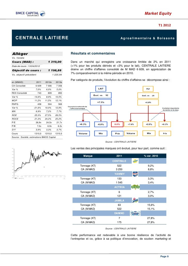Market Equity                                                                                                             ...