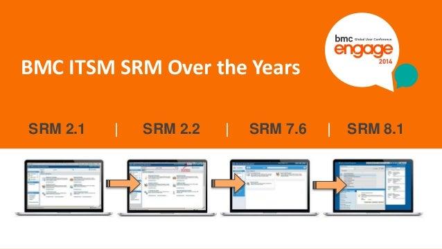 © Copyright 1/27/2015 BMC Software, Inc1 BMC ITSM SRM Over the Years SRM 2.1   SRM 2.2   SRM 7.6   SRM 8.1