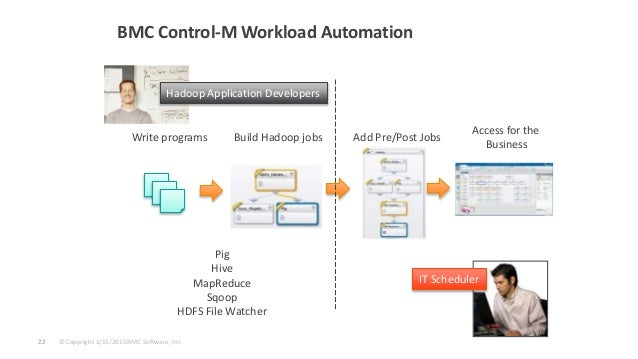 how to create control m jobs