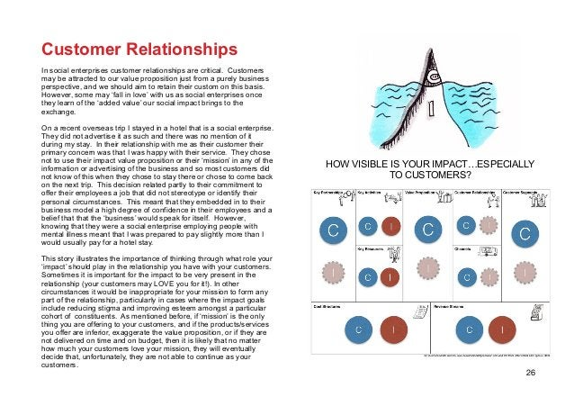 26 Customer Relationships In social enterprises customer relationships are critical. Customers may be attracted to our val...