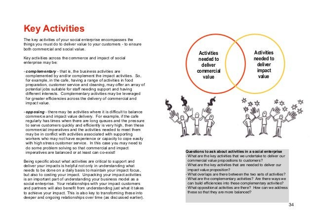 34 Key Activities The key activities of your social enterprise encompasses the things you must do to deliver value to your...