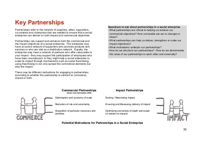 35 Key Partnerships Partnerships refer to the network of suppliers, allies, supporters, co-creators and champions that are...
