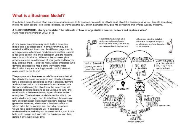 5 What is a Business Model? If we boiled down the idea of an enterprise or a business to its essence, we could say that it...