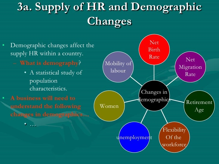 """chapter 5 human resources planning Chapter 5 – employment and  """"civilian human resources  placement processes to include planning current and future workforce requirements, identifying the ."""