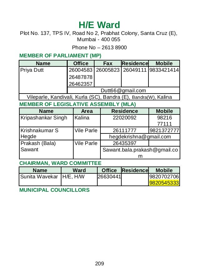 H/E WardPlot No. 137, TPS IV, Road No 2, Prabhat Colony, Santa Cruz (E),Mumbai - 400 055Phone No – 2613 8900MEMBER OF PARL...