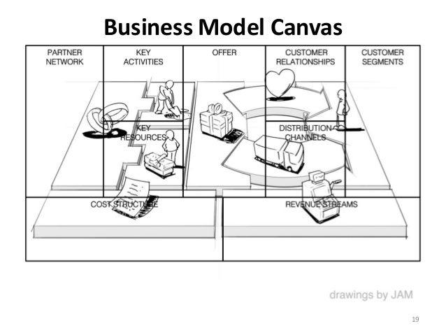 Contoh Executive Summary Bisnis - Olivia Pu