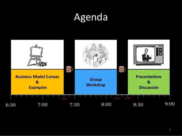 Business Model Canvas 101 Slide 2