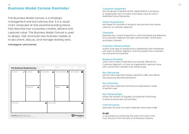 Business Model Canvas Reminder The Business Model Canvas is a strategic management and lean startup tool. It is a visual c...