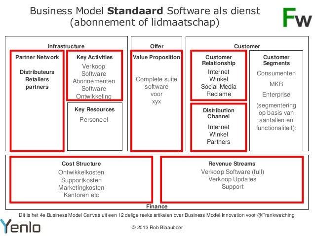 Business Model Standaard Software als dienst (abonnement of lidmaatschap) Finance CustomerInfrastructure Key ActivitiesPar...