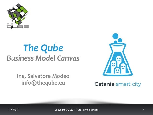 The	Qube	 Business	Model	Canvas	 27/10/17	 Copyright	©	2013		-		Tu5	i	diri5	riserva;.			 1	 	 	 Ing.	Salvatore	Modeo	 info...