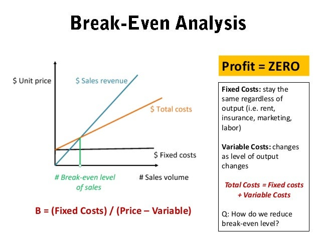 variable cost and model Budgeting, projections  • generate linear regression formulas for forecasting and fixed/variable cost analysis  excel spinners and sliders to model the cost of.