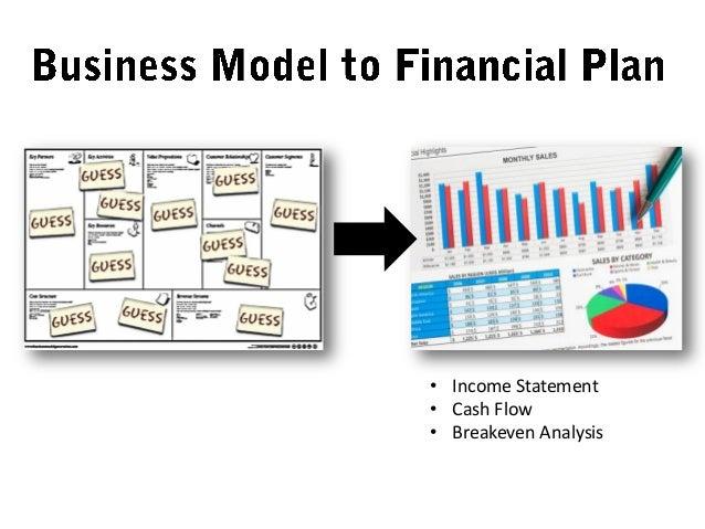 Standard Business Plan