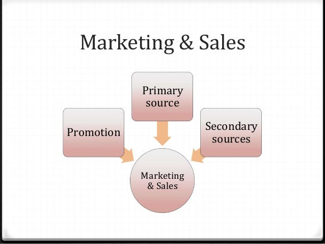 Marketing & Sales Marketing & Sales Promotion Primary source Secondary sources