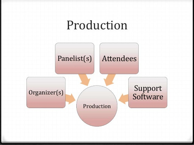 Production Production Organizer(s) Panelist(s) Attendees Support Software