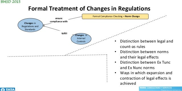 Changes in Internal Controls Formal Compliance Checking + Norm Change Changes in Regulations and Standards ensure complian...