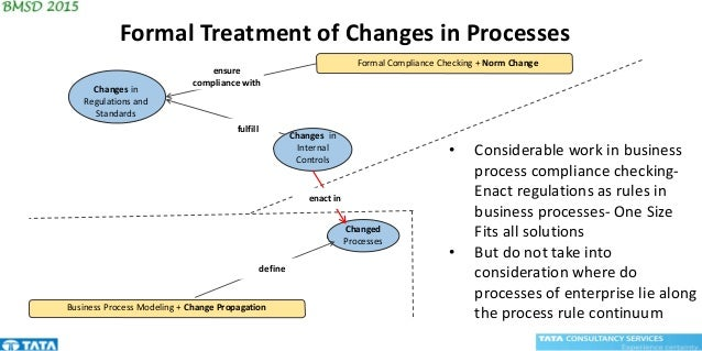 Changes in Internal Controls Changed Processes Business Process Modeling + Change Propagation Formal Compliance Checking +...