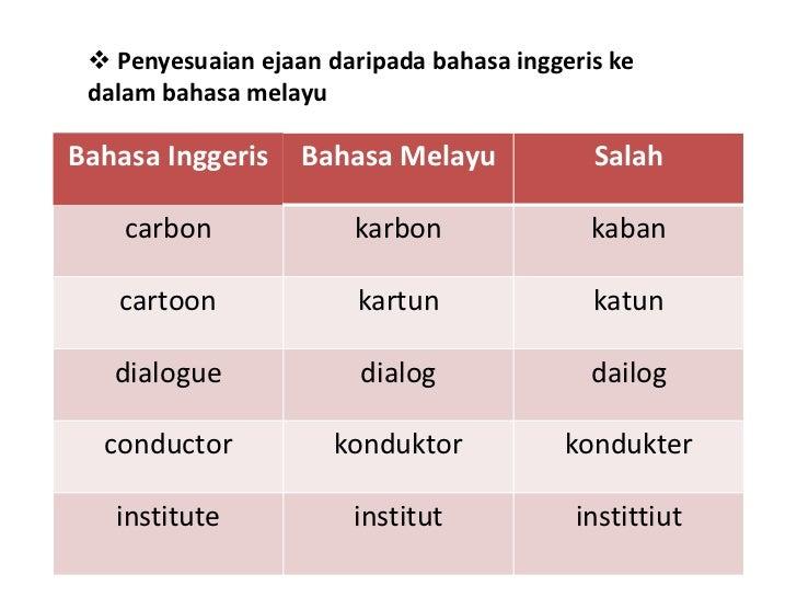 factor that influence intensive bahasa inggeris