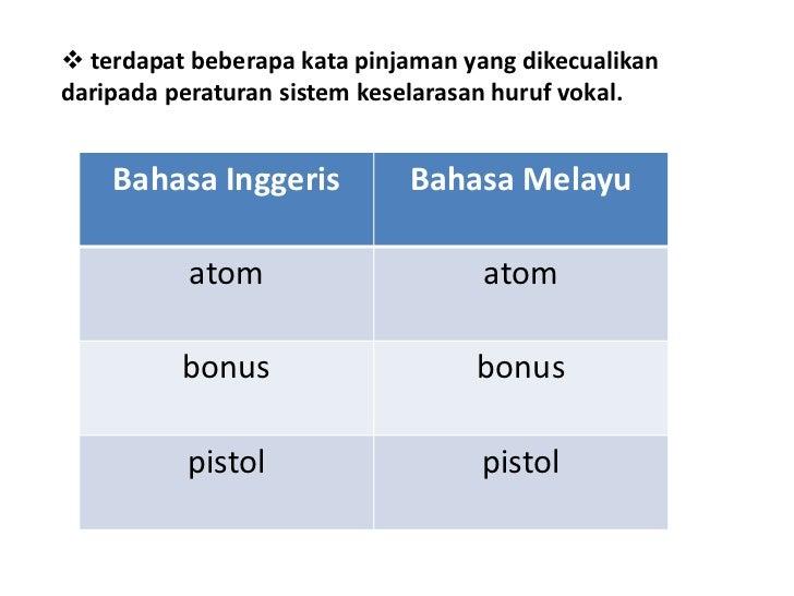 Kata Pinjaman Bahasa Melayu