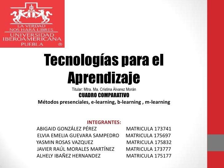Tecnologías para el     Aprendizaje              Titular: Mtra. Ma. Cristina Álvarez Morán                CUADRO COMPARATI...