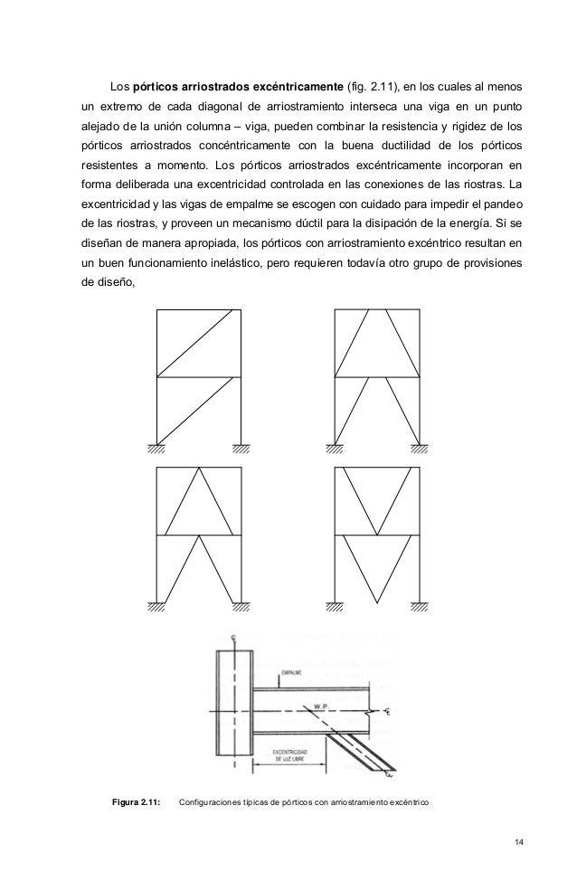 Contemporáneo Marco De Portal De Arriostramiento Adorno - Ideas de ...