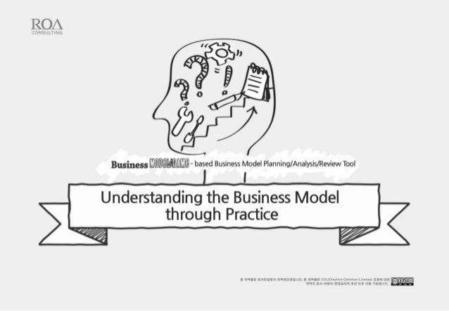 R9/A  Understanding the Business Model through Practice  -5 xléti-% i0Ii**e'E'EI X| '%'flI'; !i4': ILlEl_ -5 x * gg CCL[Cre...