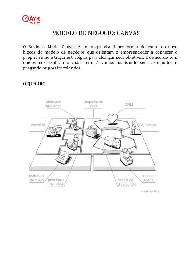 MODELO  DE  NEGOCIO:  CANVAS      O   Business   Model   Canvas   é   um   mapa   visual   pré...