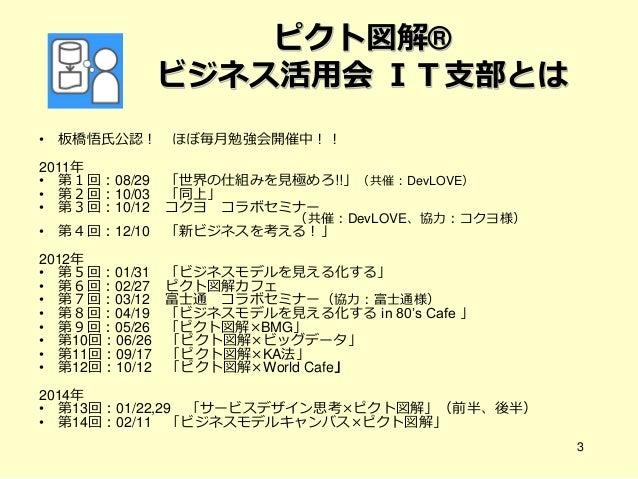 ①Bmg×ピクト図解 20140211 公開用 Slide 3