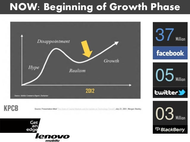 market segmentation for lenovo Lenovo cmo david roman on how pc purveyor lenovo has grown and defined  its brand  i would tell myself to focus on simplicity in marketing and   additionally, we embarked on a broad consumer segmentation study.