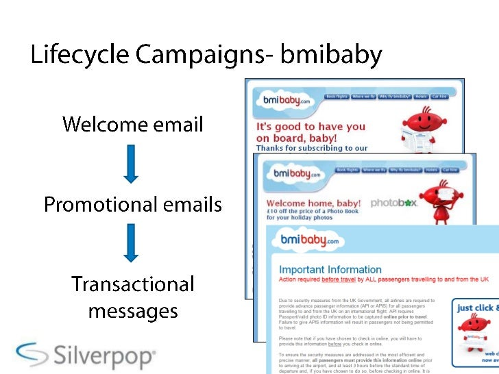 email marketing case study Case studies are particularly suited to email marketing when you have an industry-segmentable list for example, if you have a case study from a client in the insurance industry, emailing your case study to your base of insurance-related contacts can be a really relevant addition to a lead nurturing campaign.
