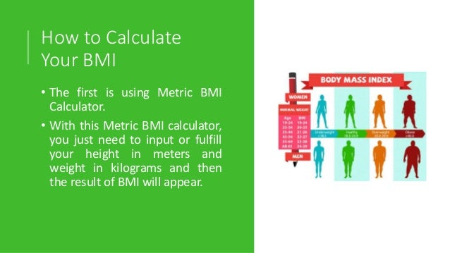 Bmi Chart For Women By Age And Height Weight And Height Guide Chart