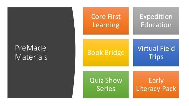 Boardmaker Online PreMade Activities Slide 2
