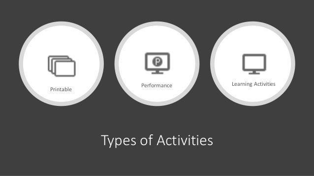 Boardmaker Online PreMade Activities Slide 3