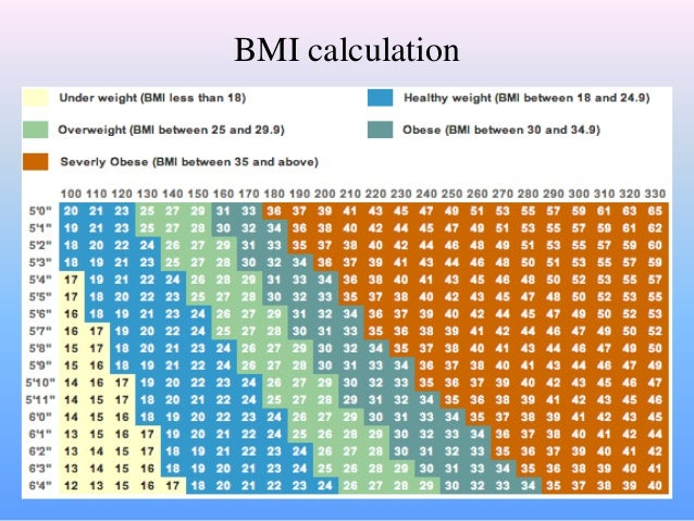 hip to waist ratio chart: Body mass index waist hip ratio