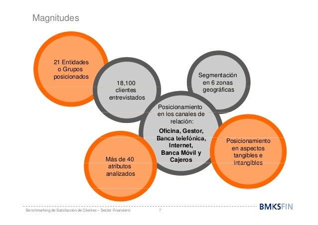 Resultados bmks fin 2014 for Bankinter oficina internet