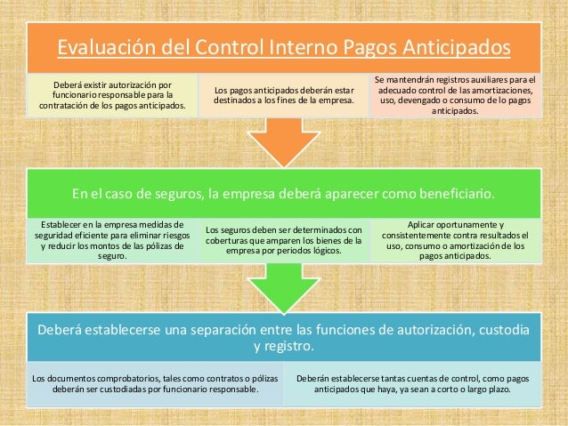 Cronograma de pagos en corrientes for Cronograma de pagos ministerio del interior