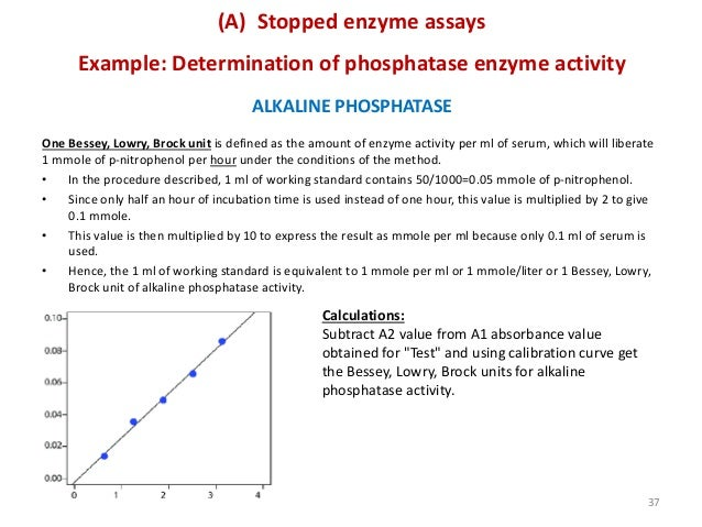 alkaline phosphatase thesis Studies carried out with these two types of alkaline phosphatase in part from a thesis submitted melhods--the alkaline phosphatase activity.