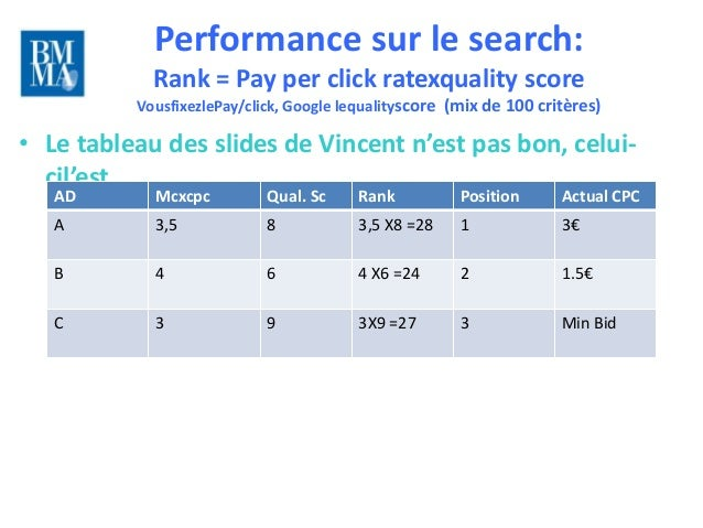 Performance sur le search:            Rank = Pay per click ratexquality score                                10 lundis    ...