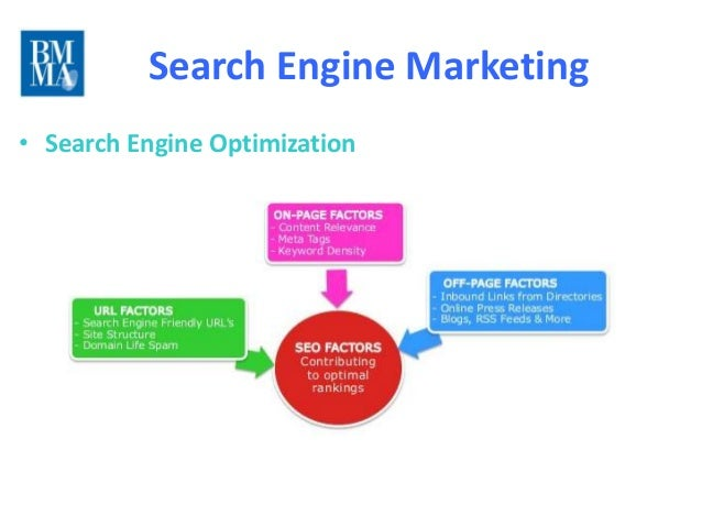 Search Engine Marketing    10 lundis                                        pour                                     rattr...