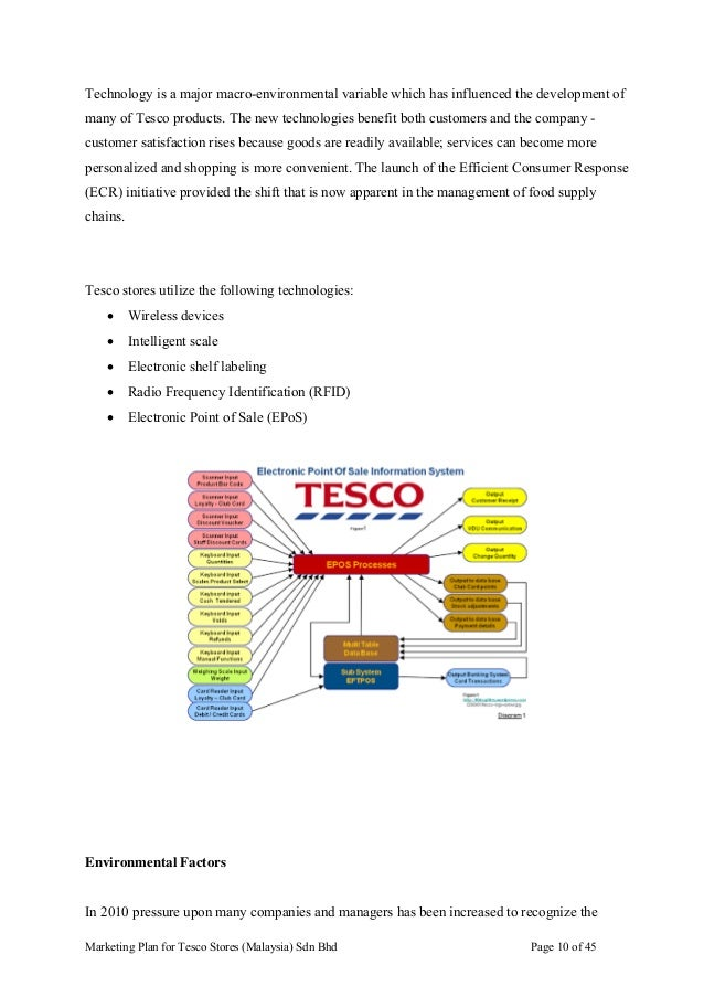 disadvantages of tesco We do a pestle analysis for tesco, the food retailing company, mainly focusing on economic factors, which are the main point of concern for tesco.