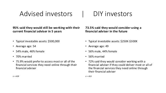 Advised investors | DIY investors  95% said they would still be working with their  current financial adviser in 5 years  ...